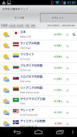 Screenshot of ドイチェAM