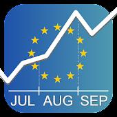 Euro Risk Premium