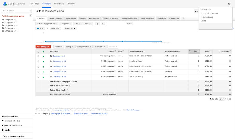 how to close google adwords account
