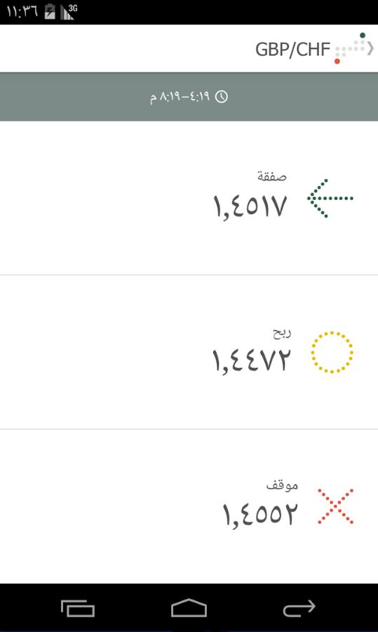Arab forex signals