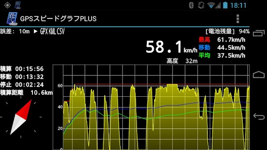 GPS Speed Graph PLUS- screenshot thumbnail