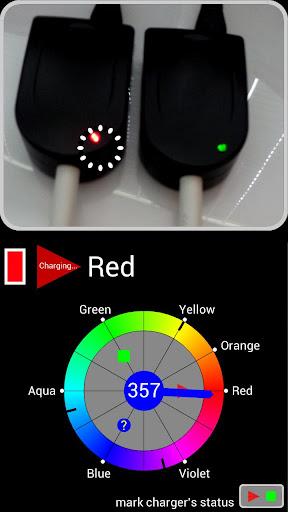 LedScope for color-blind