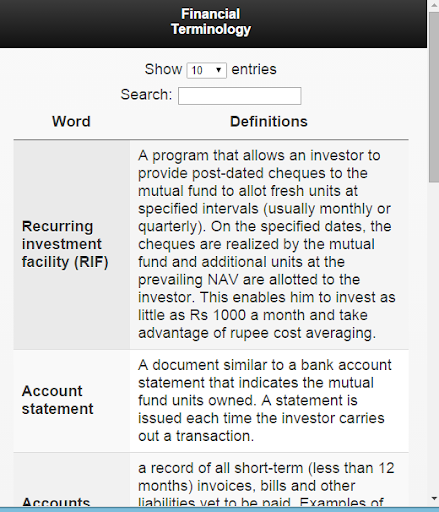 A Glossary of Financial Terms