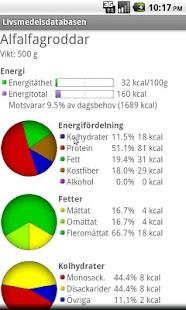 Livsmedelsdatabasen– miniatyr av skärmdump