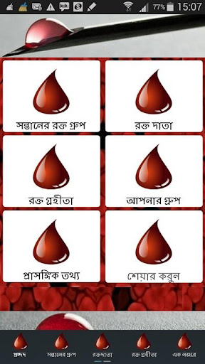 রক্তের গ্রুপ Blood Group
