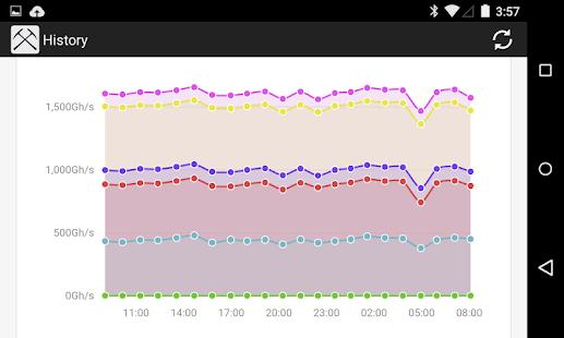 MobileMinerApp - screenshot thumbnail