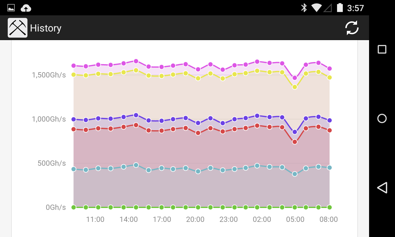 MobileMinerApp - screenshot