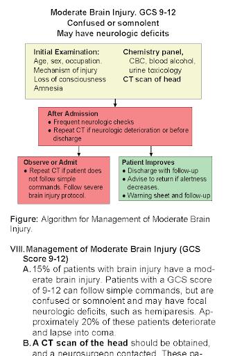 【免費醫療App】ATLS Trauma Guidelines Manual-APP點子