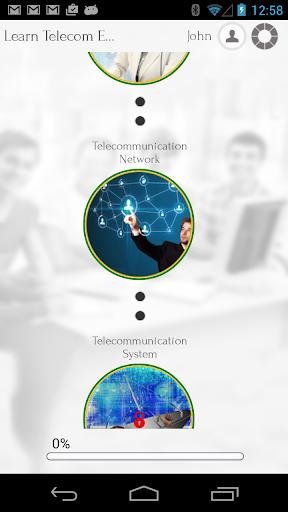 Learn Telecom Engineering
