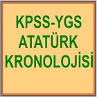 KPSS YGS ATATÜRK KRONOLOJİSİ icon