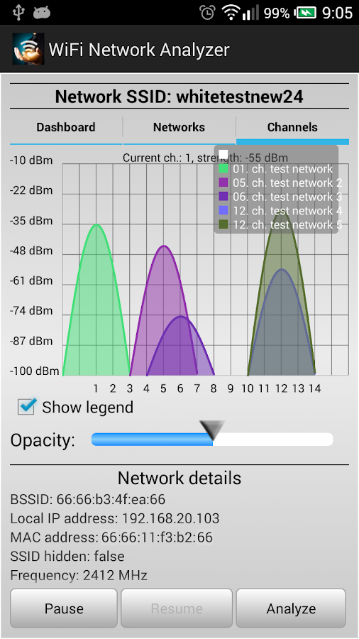 Sniffer Network Analyzer Pro : Wifi analyzer pro android apps on google play