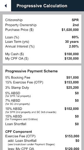 財經必備免費app推薦|SG Condo Buyers Toolkit線上免付費app下載|3C達人阿輝的APP