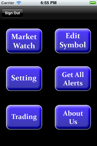 Ozfx trading system