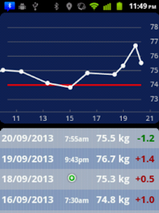 myGoal - Body Weight Tracker- screenshot thumbnail