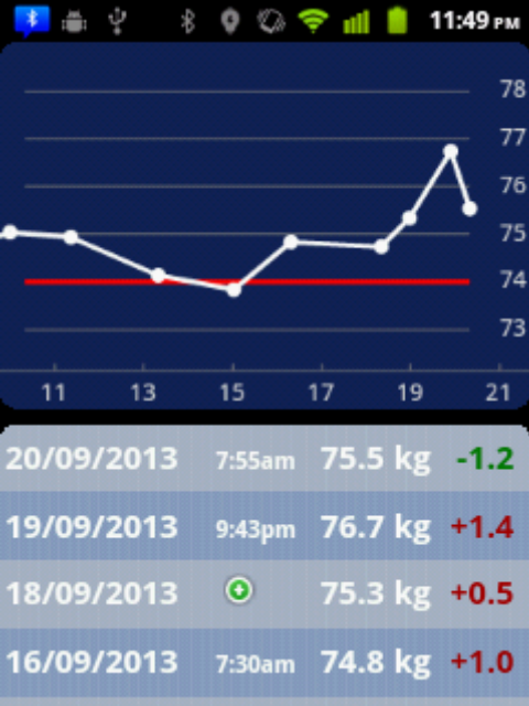 myGoal - Body Weight Tracker- screenshot
