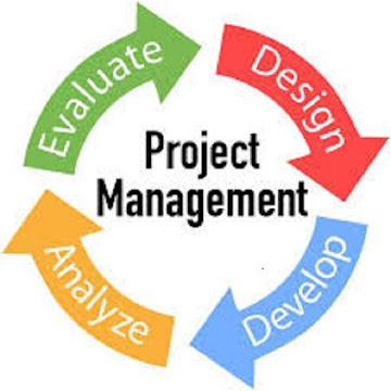 project management apps To extend the value of clarizen's online project management software even further, we provide a host of apps to help you meet your goals browse apps now.