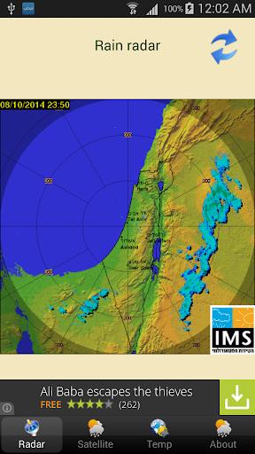 Rain radar for Palestine