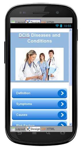 DCIS Disease Symptoms
