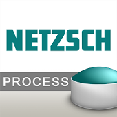 NETZSCH Environmental Process