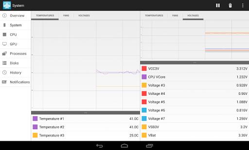 免費工具App|Icy Monitor|阿達玩APP