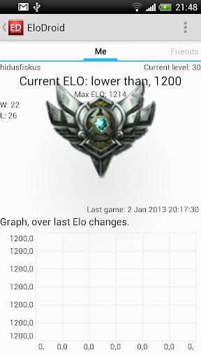EloDroid- League of Legends