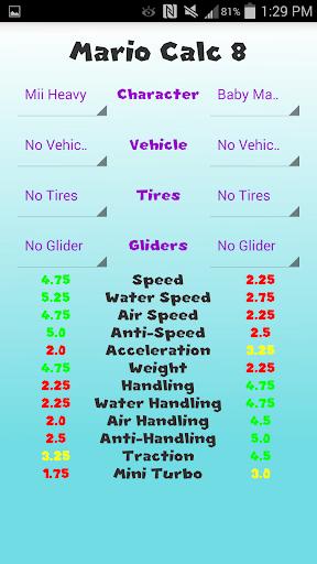 【免費賽車遊戲App】Mario Calc 8-APP點子