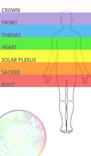 Heartz - Chakra frequencies
