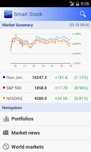 Smart Stock - Stocks Quotes