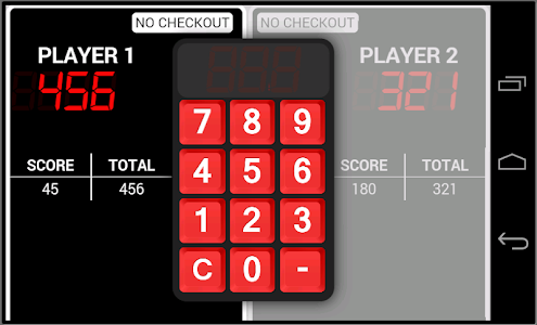 Big Bulls Darts Scoreboard screenshot 2