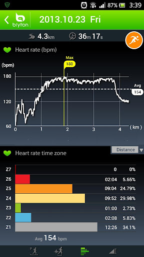 玩健康App|Bryton Sports免費|APP試玩