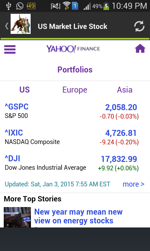 US Market Live Stock - Android Apps on Google Play
