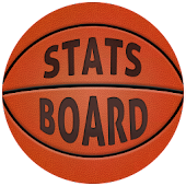 Stats Board (Lakers)