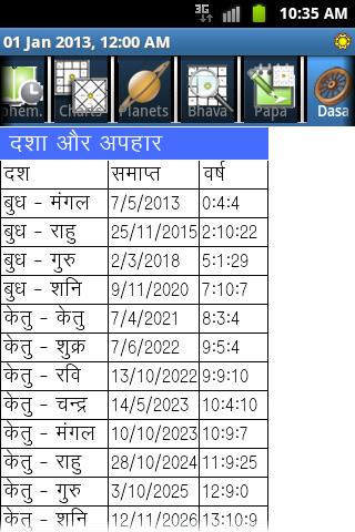 Horoscope Hindi (Supersoft Prophet)  screenshots 5