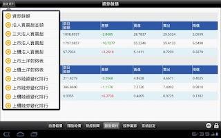 Screenshot of 中國信託證券-點富王 HD