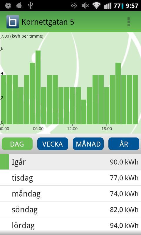 Borås Elnät - screenshot