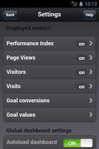 Dashboard pro Google Analytics- screenshot