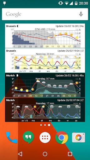 Meteogram Weather Widget  screenshots 2