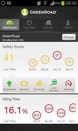 GreenRoad Central Mobile for PC