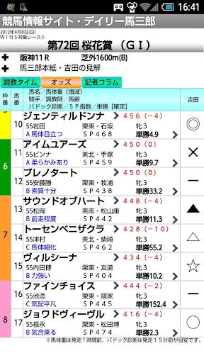 玩運動App|競馬デイリー馬三郎 デイリースポーツの競馬予想・情報アプリ免費|APP試玩