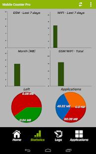 Mobile Counter | Data usage | Internet traffic 16