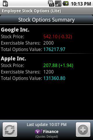 Stock options google