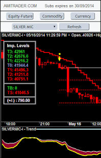 AmiTrader Intraday- screenshot thumbnail