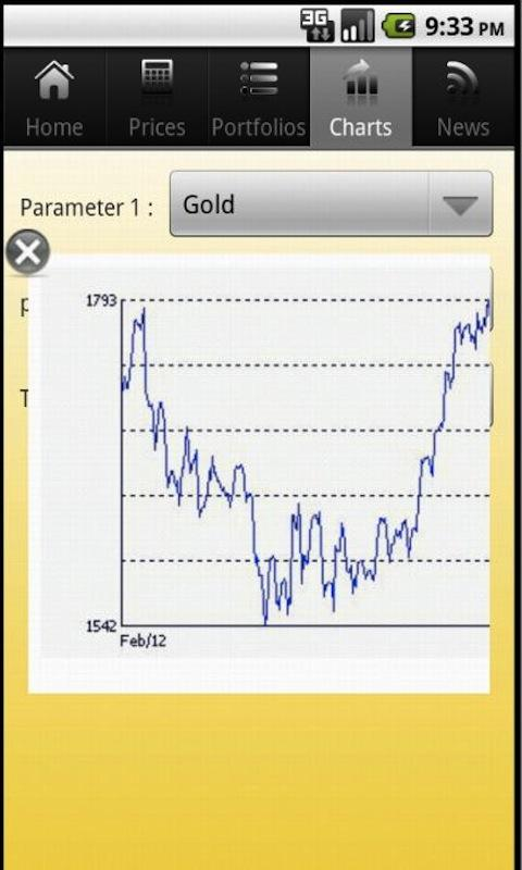 Daily Gold Prices Now - screenshot