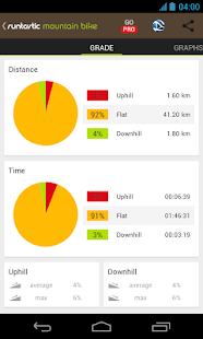 Runtastic Mountain Bike - screenshot thumbnail