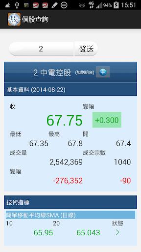 職業贏股 銅裝版免費版2014免月費香港股票技術財經資訊分析