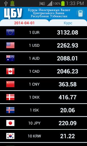 Currency Rates Uzbekistan