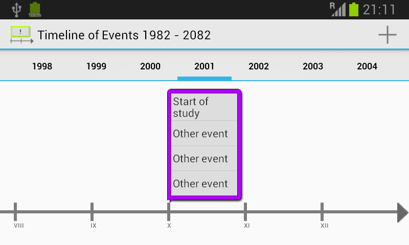 timeline of event