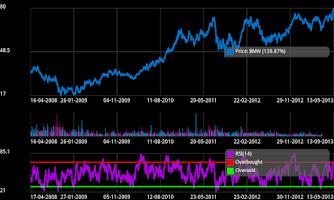 Screenshot of Frankfurt Stock Analyzer