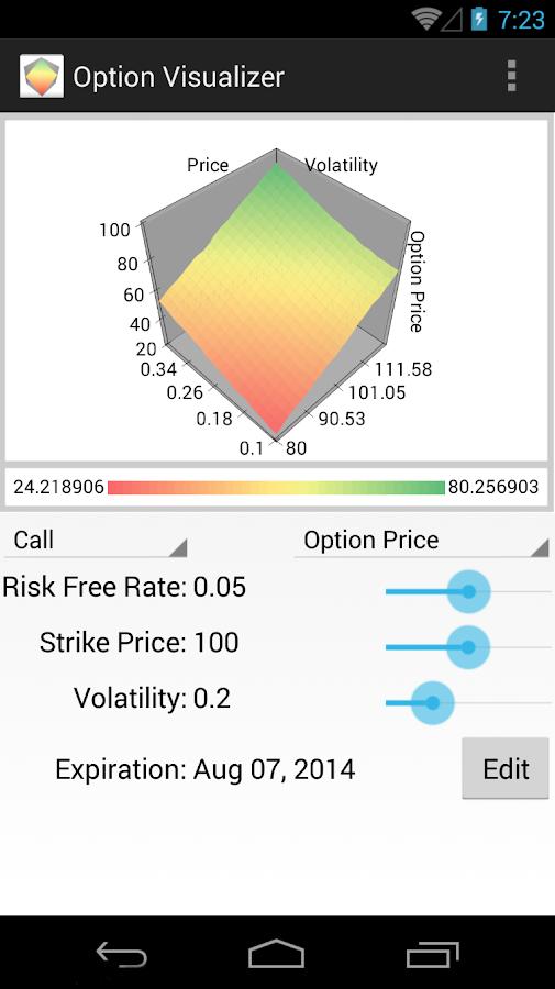 Gamma trading options part ii
