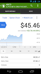 Options trading simulator fidelity